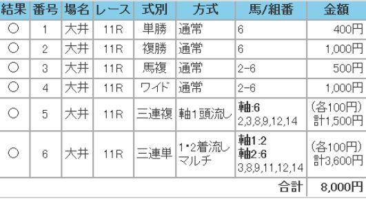 0602東京ダービー.jpg