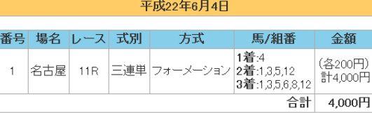 0604東海ダービー.jpg