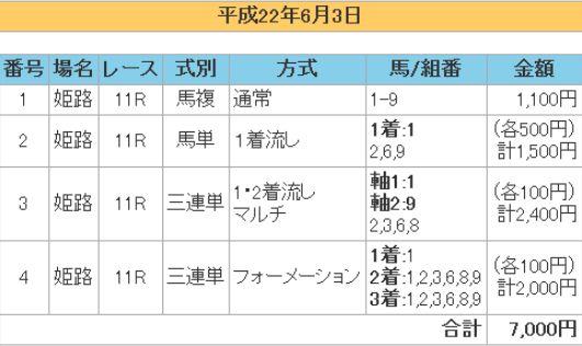 0603兵庫ダービー.jpg