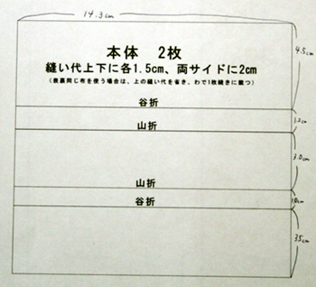 立体ガーゼマスク型紙
