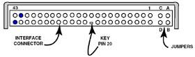 PIN配置