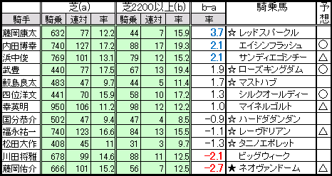 神戸新聞騎手.png