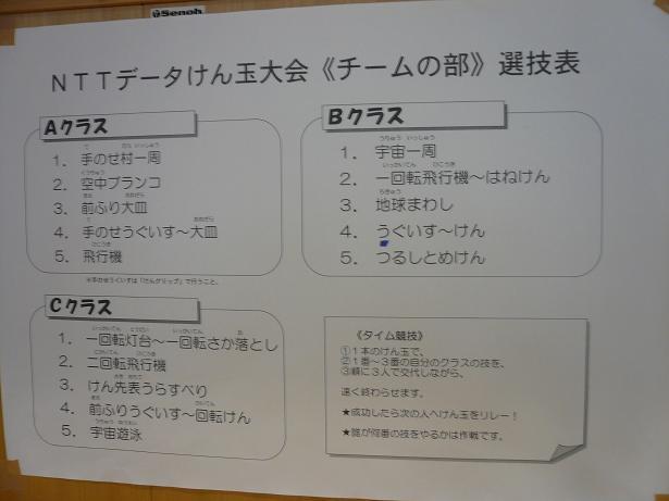 100516NTT団体戦技.JPG