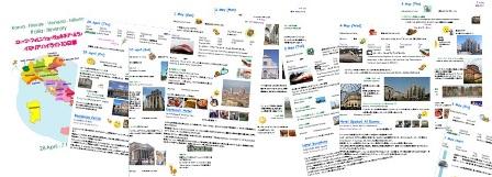 イタリア旅程表