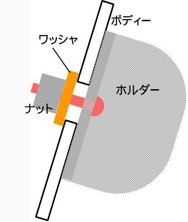 ステー取り付けの構造図
