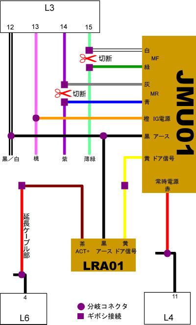 JMU01・LRA01配線イメージ図